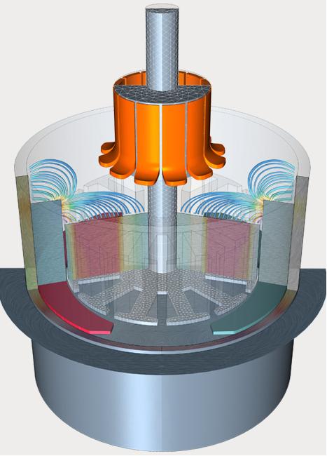 STARCCM-electromagnetism