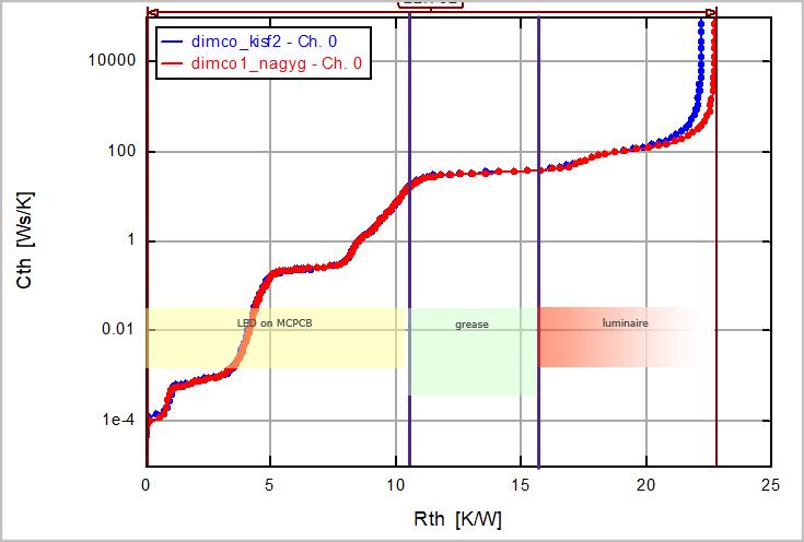晶片熱阻量測-2